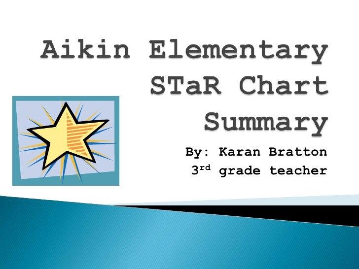 Aikin Elementary STaR Chart Summary <br />By: Karan Bratton <br />3rd grade teacher<br />