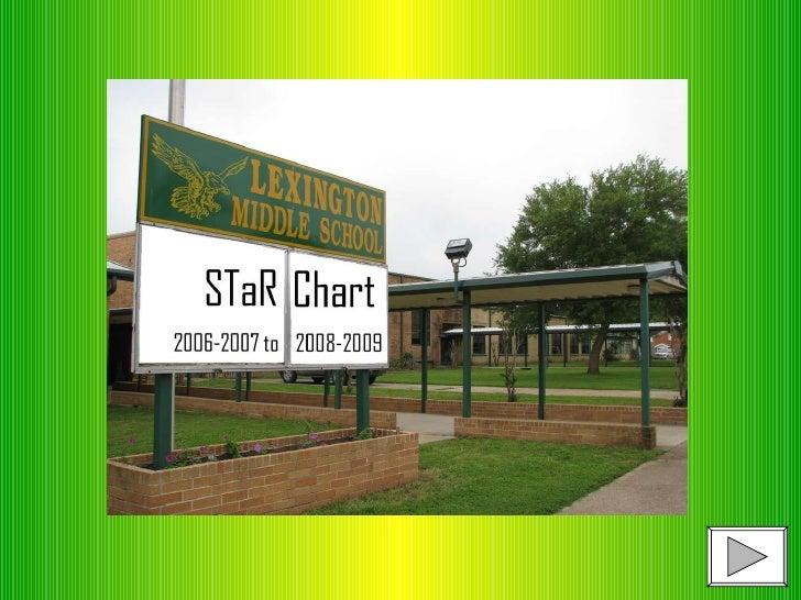 LMS STaR Chart Summary