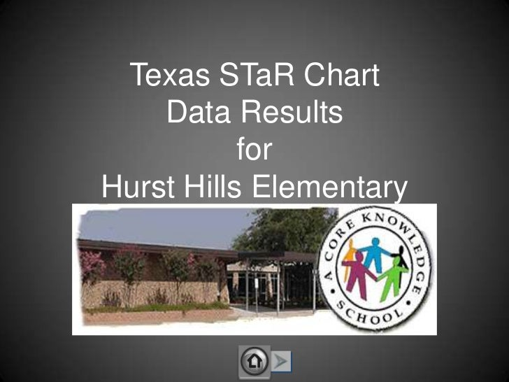 Texas STaR Chart Data ResultsforHurst Hills Elementary<br />