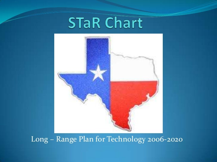 STaR Chart<br />Long – Range Plan for Technology 2006-2020<br />