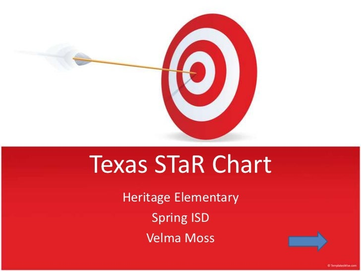 Texas STaR Chart<br />Heritage Elementary<br />Spring ISD<br />Velma Moss<br />