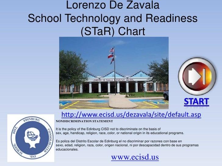 S Ta R Chart Presentation 1.2