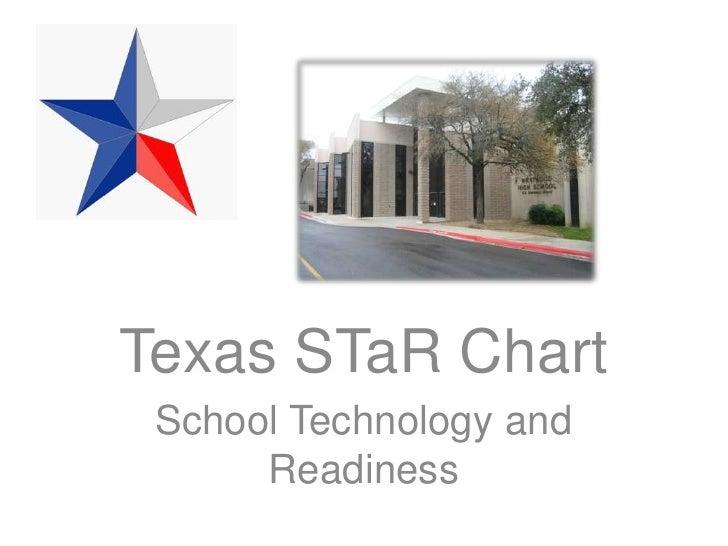 S Ta R Chart Presentation
