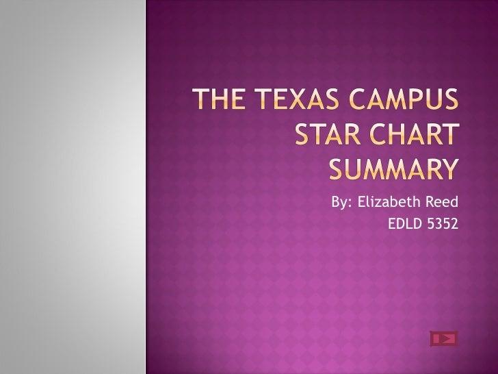 Star Chart Presentation