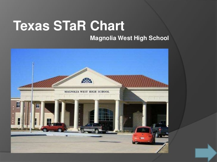 Magnolia West High School<br />Texas STaR Chart<br />