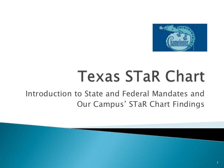 Texas STaR Chart<br />Introduction to State and Federal Mandates and<br />Our Campus' STaR Chart Findings<br />1<br />