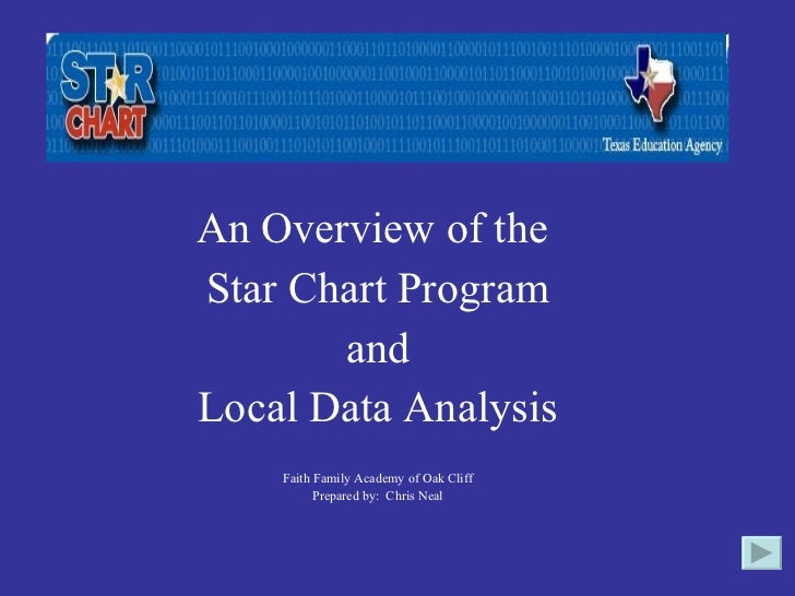 An Overview of the  Star Chart Program and Local Data Analysis Faith Family Academy of Oak Cliff Prepared by:  Chris Neal