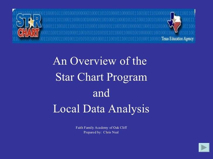 Star ChartPresentation