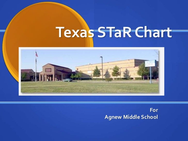 Texas STaR Chart<br />For<br />Agnew Middle School<br />
