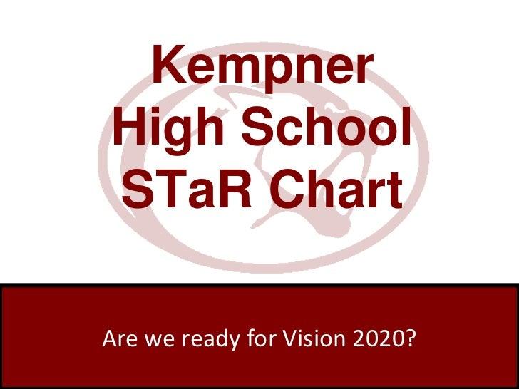KempnerHigh SchoolSTaR ChartAre we ready for Vision 2020?