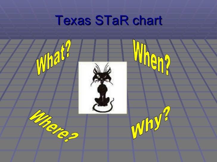 Texas STaR chart What? When? Where? Why?