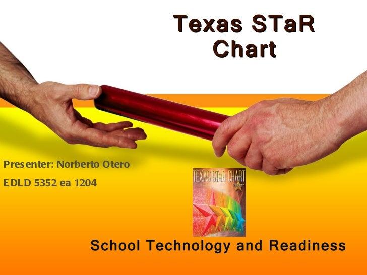 Texas STaR Chart School Technology and Readiness Presenter: Norberto Otero EDLD 5352 ea 1204