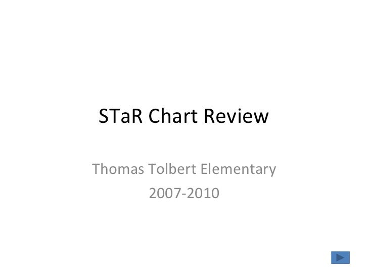 STaR Chart Review Thomas Tolbert Elementary 2007-2010