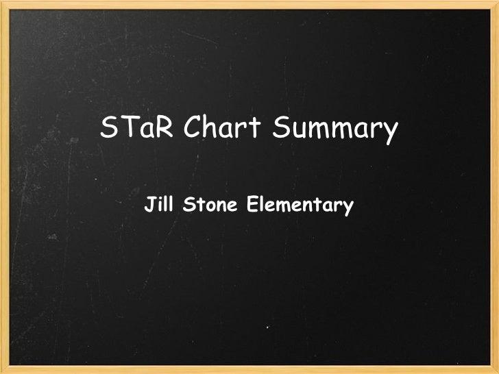 STaR Chart Summary Jill Stone Elementary