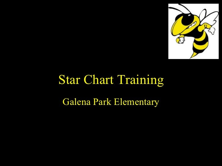 Star   Chart   Training Galena Park Elementary