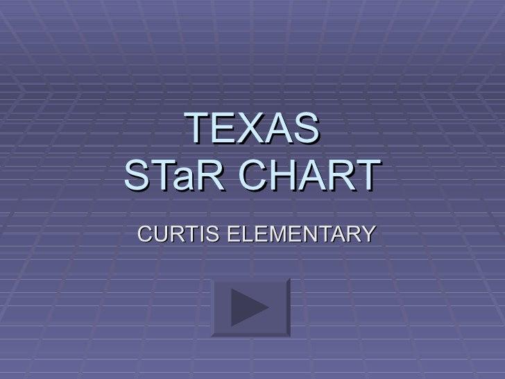 Star Chart Week 2 Assignment