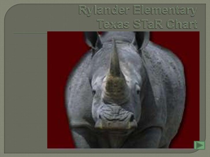 Rylander ElementaryTexas STaR Chart<br />