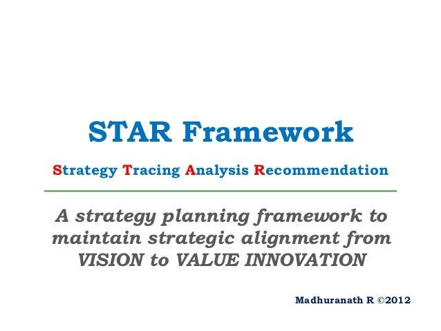 STAR Framework for Strategy Planning - Madhuranath R