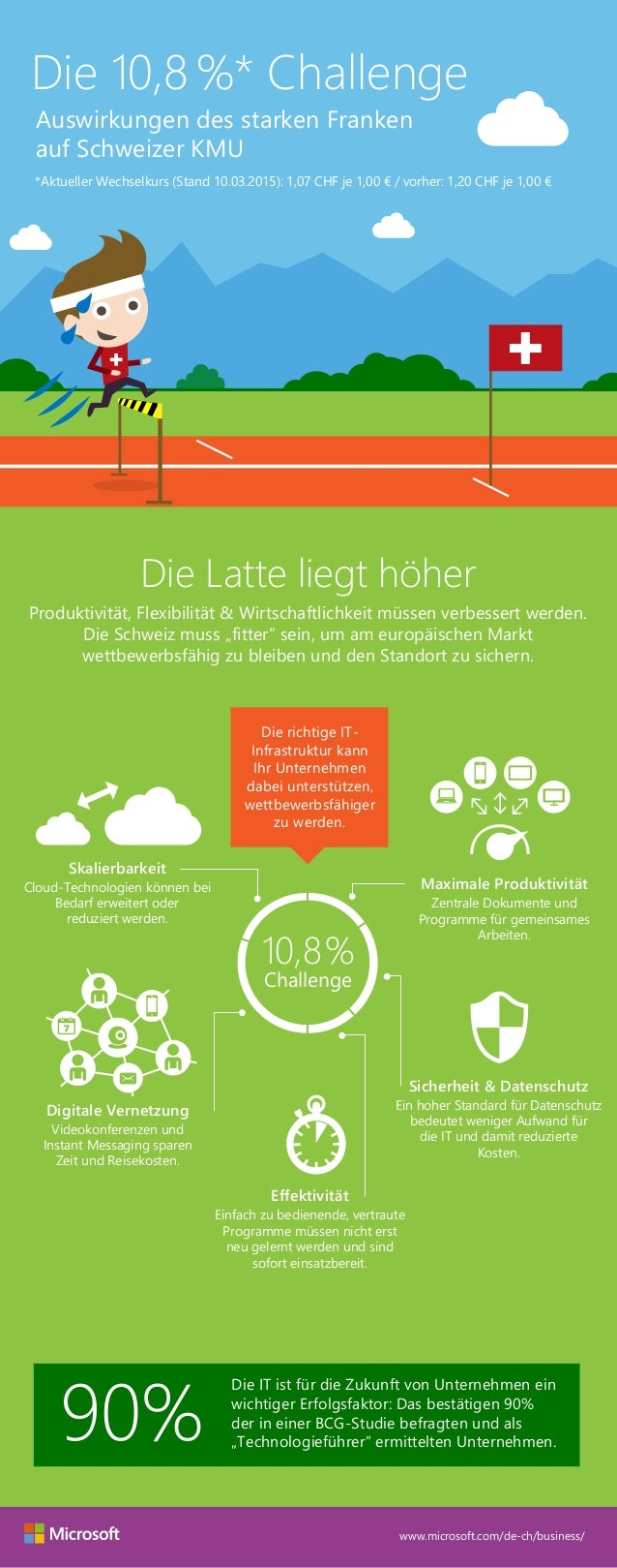 www.microsoft.com/de-ch/business/ Die 10,8 %* Challenge Auswirkungen des starken Franken auf Schweizer KMU Die IT ist für ...