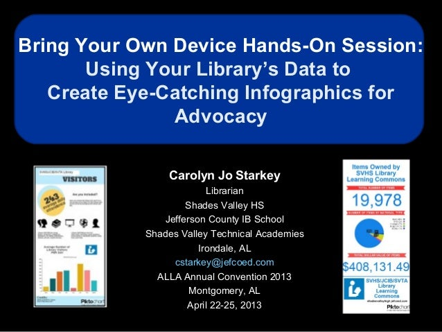 Bring Your Own Device Hands-On Session:Using Your Library's Data toCreate Eye-Catching Infographics forAdvocacyCarolyn Jo ...
