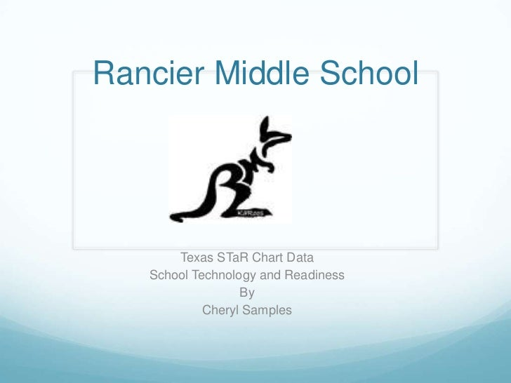 Rancier Middle School <br />Texas STaR Chart Data<br />School Technology and Readiness<br />By<br />Cheryl Samples<br />