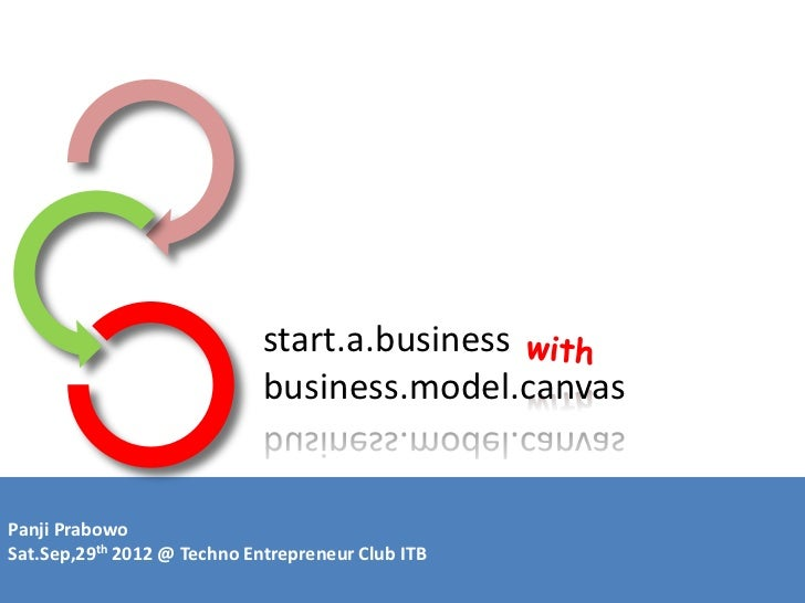Start a business with business model canvas (short4slideshare)