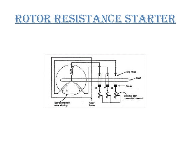 Starter Of An Induction Motor