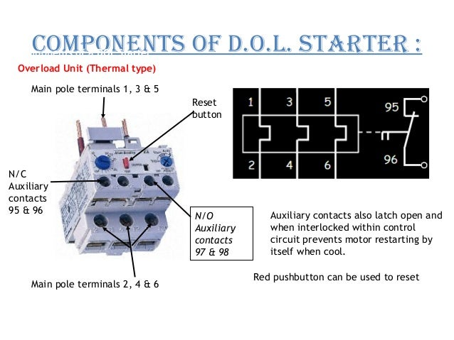 direct online starter dol starterdisadvantages of dol starter
