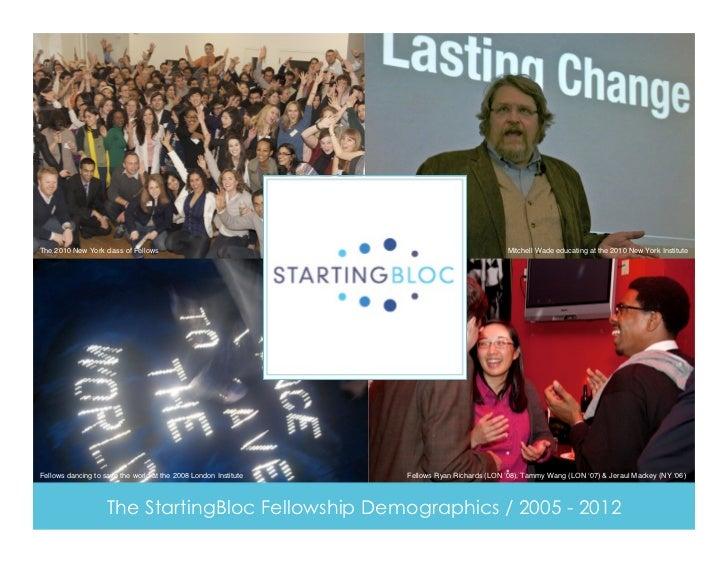 StartingBloc Demographics Deck