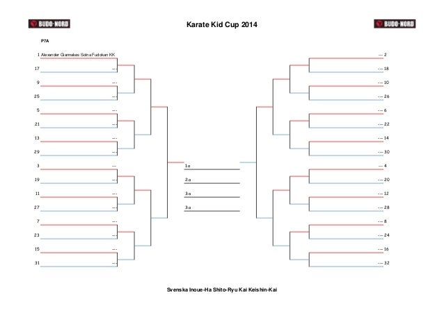 Karate Kid Cup 2014  P7A  1 Alexander Giannakes Solna Fudokan KK --- 2  17 --- --- 18  9 --- --- 10  25 --- --- 26  5 --- ...