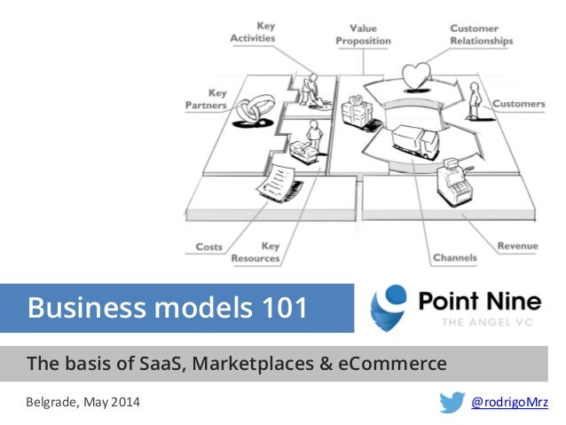 Business models 101 The basis of SaaS, Marketplaces & eCommerce @rodrigoMrzBelgrade, May 2014