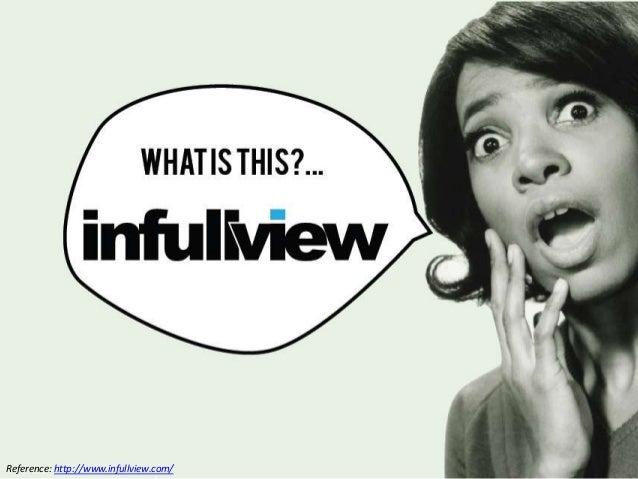 Startup Marketing Strategy: infullview