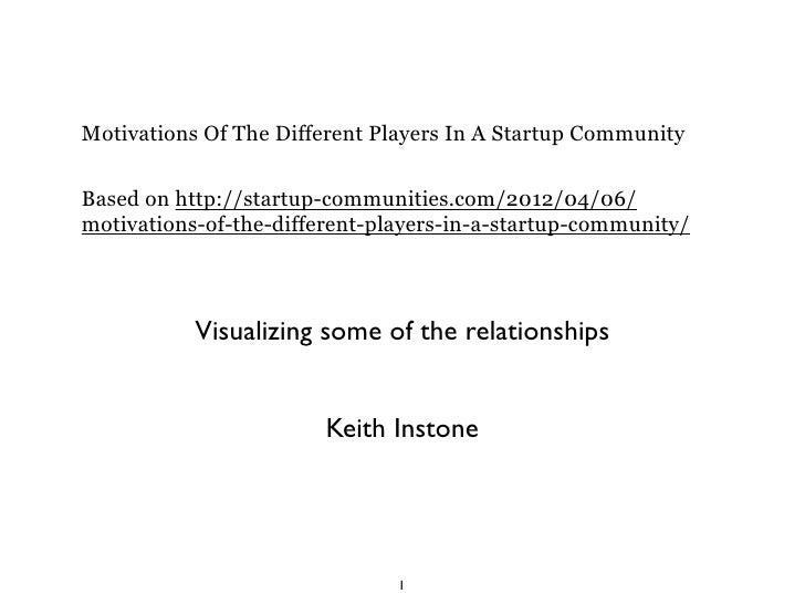 Motivations Of The Different Players In A Startup CommunityBased on http://startup-communities.com/2012/04/06/motivations-...
