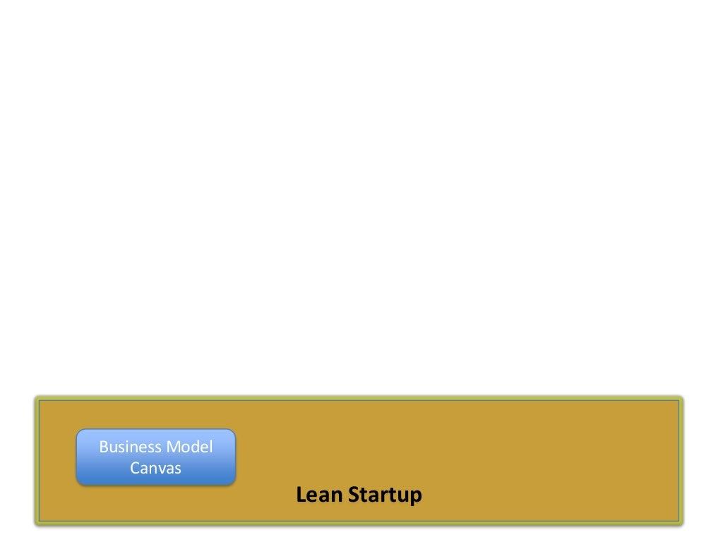steve blank startup tools autos post
