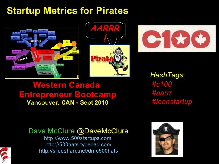 Startup Metrics for Pirates Western Canada  Entrepreneur Bootcamp Vancouver, CAN - Sept 2010 Dave McClure  @DaveMcClure ht...