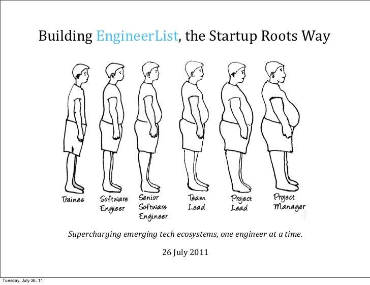 Startup Roots Singapore - Global Fellows Program