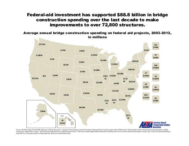 State Bridge Construction Spending