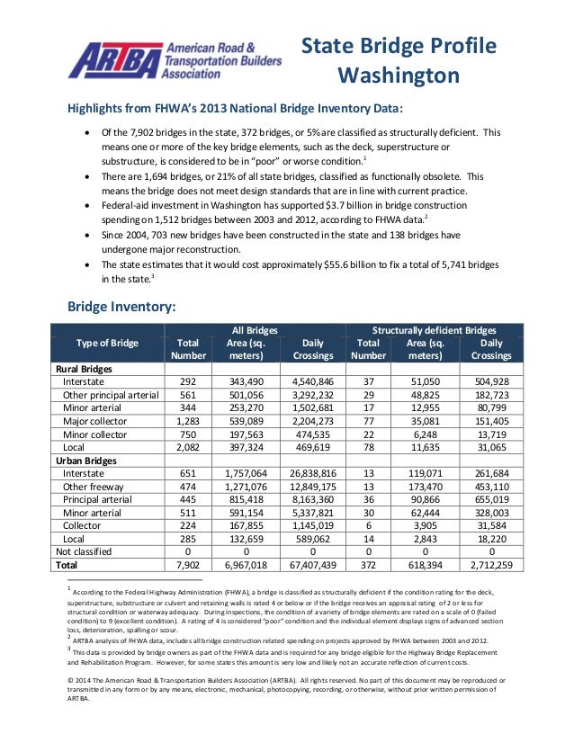© 2014 The American Road & Transportation Builders Association (ARTBA). All rights reserved. No part of this document may ...