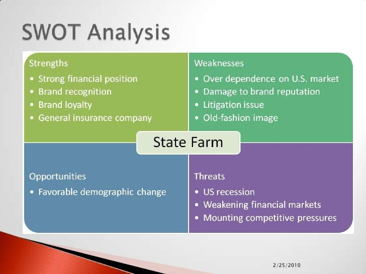 swot analysis for state farm insurance Strengths state farm insurance accident, property and casualty insurer in the united states and has a strong position in the market of united states the company holds approximately 97% of.