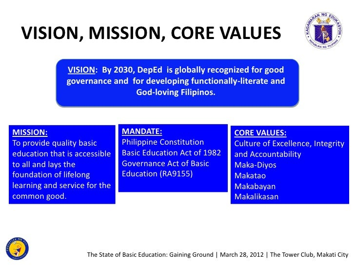 State Of Education In The Philippines 2012