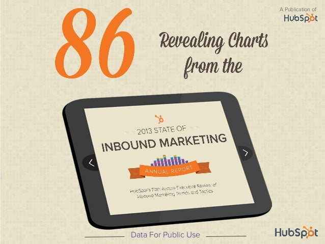 86 Revealing Charts From the 2013 State of Inbound Marketing Report