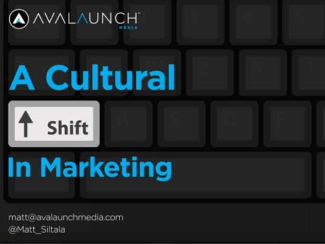 Social Media is the bridge between online and offline marketing