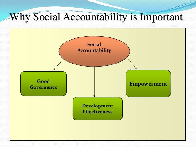 important of accountability Accountability's proud parentage the history of school accountability first tells us that the idea and its principles have strong parentage they have drawn the support of democrats and republicans, leaders of business and the civil rights community, and parents and educators.