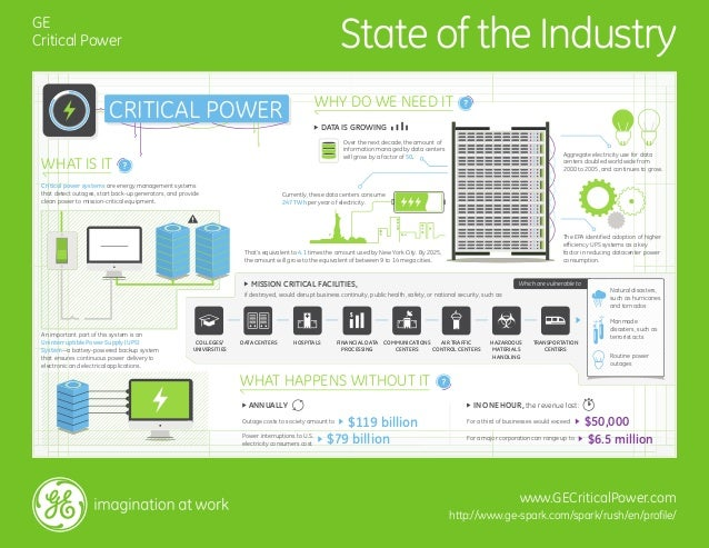 GE Critical Power - State of the Industry Infographic