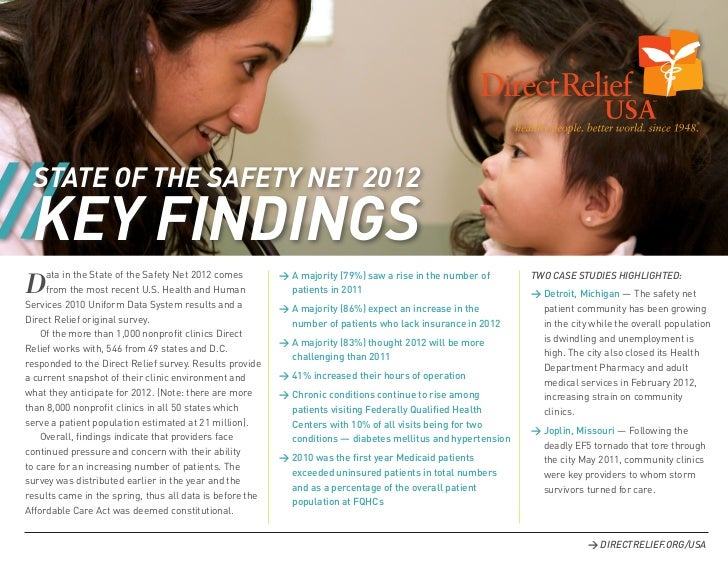 /// FINDINGS  STATE OF THE SAFETY NET 2012  KEY D                                                         >  majority (79%...