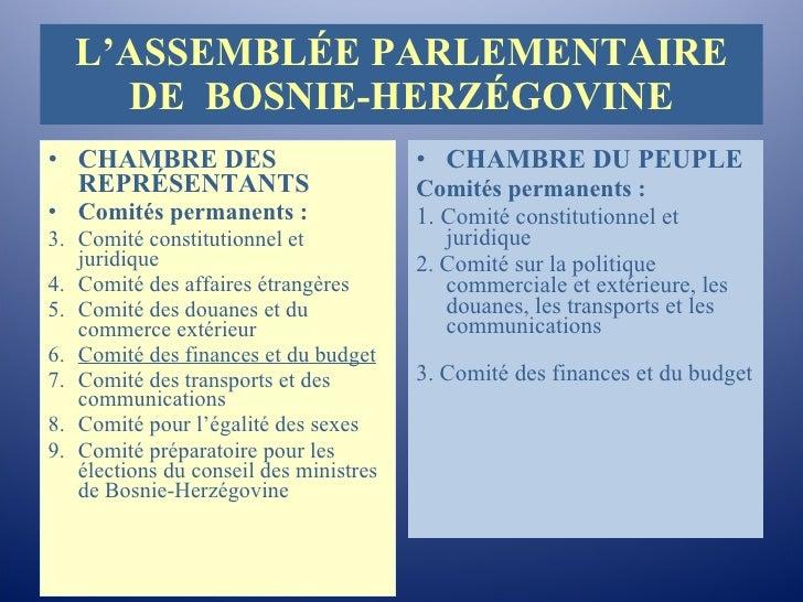 L'ASSEMBL ÉE PARLEMENTAIRE DE  BOSNIE-HERZ ÉGOVINE <ul><li>CHAMBRE DU PEUPLE </li></ul><ul><li>Comités permanents  : </li>...