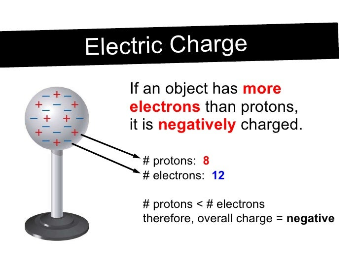 Electricity Is Electrons