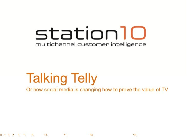 Talking Telly                      Or how social media is changing how to prove the value of TV0, 1, 1, 2, 3,   5,     8, ...