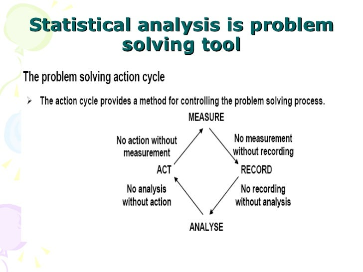 statistical problem solving Tag archives: real-life problems is that statistics links math to real problems problem solving (9) process skills.