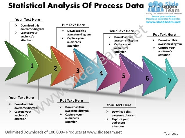 statistical analysis of data Statistical analysis tools in marketsight give researchers the ability to easily interpret survey data output and quickly influence business decisions.
